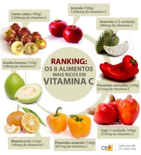 vitamina c1 curso de vitamina c import 226 ncia fontes de alimentos valores nutricionais car 234 ncia e excesso sa 250 de
