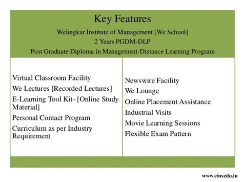 Welingkar Correspondence Mba by Distance Learning Mba In Operations Management From