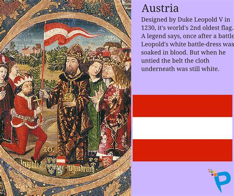 Bunting Flag Hbd Hello V interesting flags of the world surprising facts about them pundit cafe