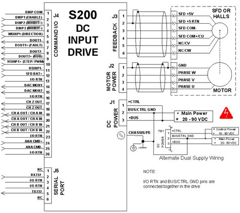 dc drives wiring diagram wiring diagram with description