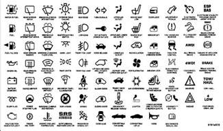 Lexus Dashboard Symbols Dodge Dashboard Warning Lights Symbols Quotes