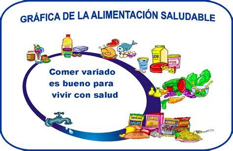 ministerio de alimentaci n una poblaci 243 n sana depende de sistemas alimentarios