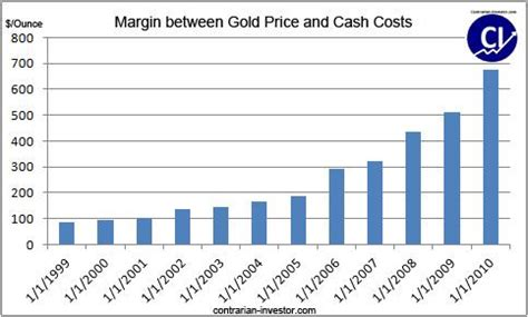 expect gold mining stocks to rally | seeking alpha