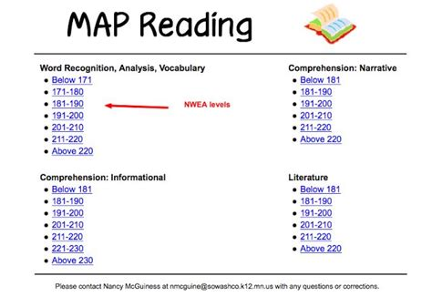 map testing nwea what scores did you got for nwea map testing for this fall