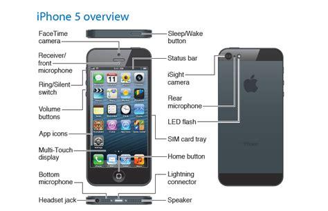 Hp Iphone 4 16 Gb Terbaru harga iphone 4 dan spesifikasi lengkap iphone 4 car interior design