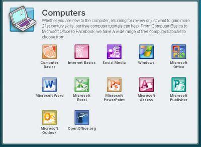 61 best computer crazy images on pinterest | software