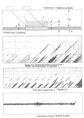 Ultrasonic Testing of Austenitic and Dissimilar Metal