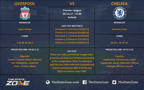 chelsea standings premier league in focus liverpool vs chelsea preview