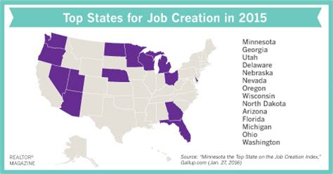 best states to work in top states for job creation realtor magazine