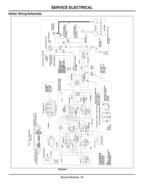 Kohler wiring schematic, Service electrical | Great Dane