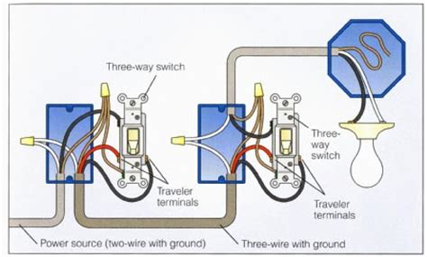 Wiring A 3 Way Light Switch by Electrical 3 Way Light Switch Two And A
