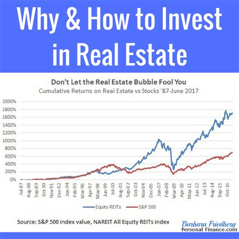 how to buy a house without a realtor in canada how to invest in real estate without buying a house 28 images kobo ebooks real