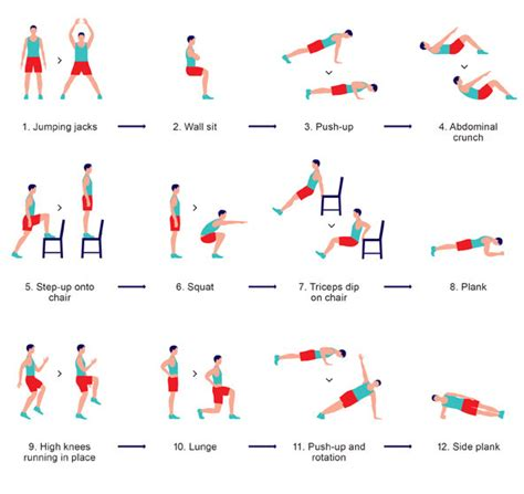 a scientific 7 minute workout that only requires you a