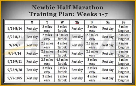 couch to half marathon 12 weeks couch to half marathon in 12 weeks set personalised