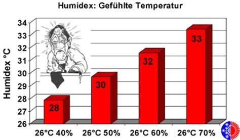 Empfohlene Luftfeuchtigkeit In R Umen by Wohlf 252 Hltemperatur Empfohlene Raumtemperaturen Bzw
