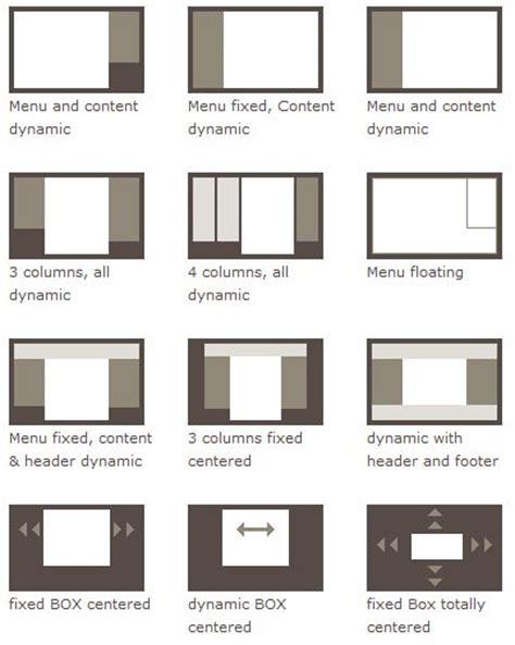 grid layout ux 80 best images about ux on pinterest