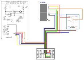 gas furnace weather king wiring diagram weatherking furnace manual billigfluege co