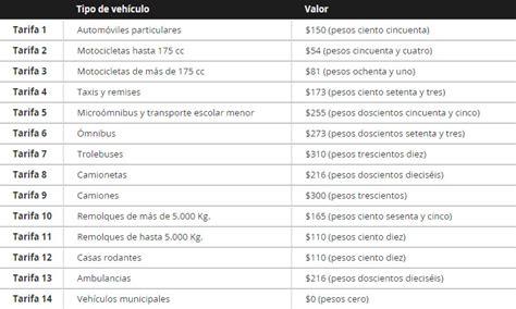 cuanto cuesta la verificacion policial automotor en tarifas de la inspeccion tecnica vehicular cordoba 2015