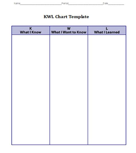 pin kwl chart on pinterest