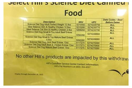 hill science diet canned dog food coupons