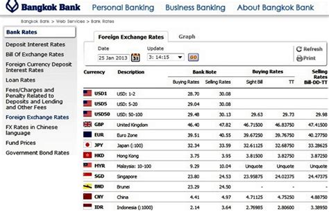 bangkok bank foreign exchange rates today money exchange rate in thailand magiamax ml
