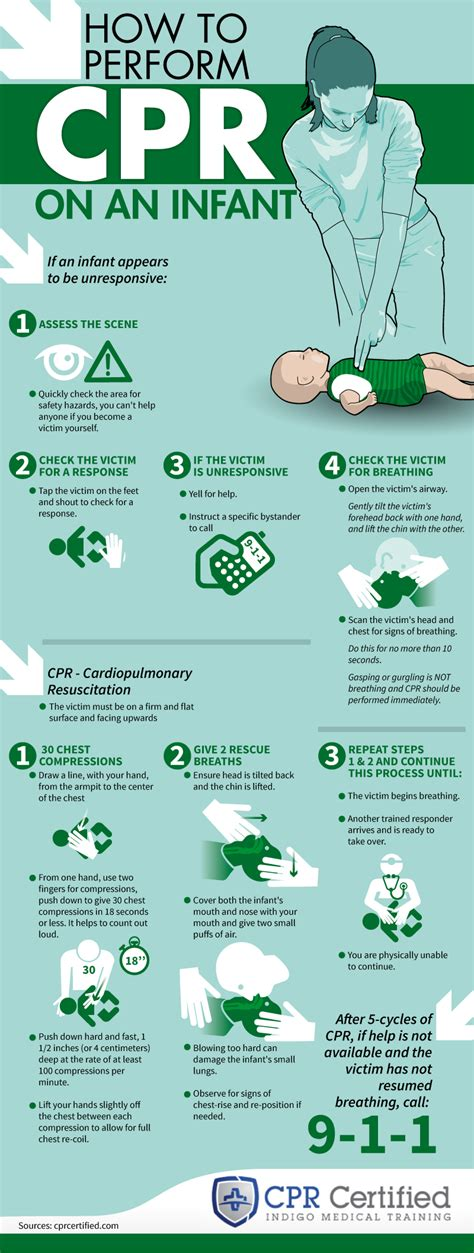 how to do cpr on a how to perform cpr on an infant infographic