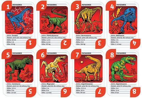 Buy Patagonia Gift Card - dinosaur cards patagonia by mourri on deviantart