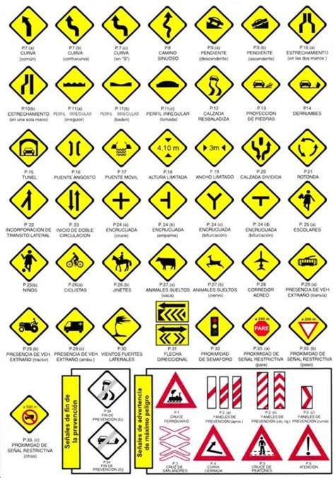imagenes de señales informativas con su significado se 241 ales de transito en argentina autos 2k
