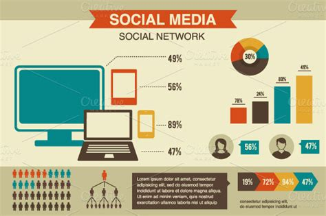 blogger templates for social networking create your own infographics with these 65 templates