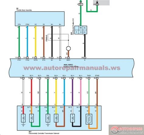 wiring diagram for 2008 toyota rav4 get free image about