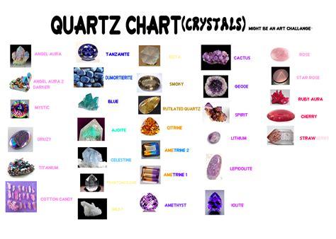 quartz chart by msmannie on deviantart