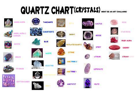 Quartz Chart(Crystal) by MsMannie on DeviantArt
