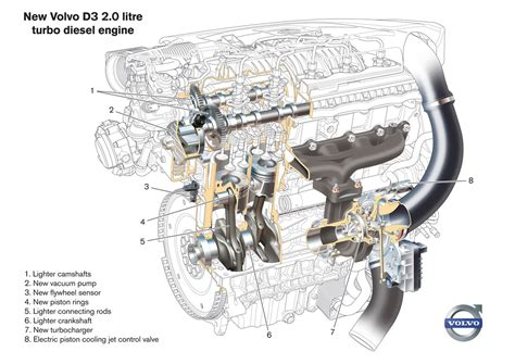 upgraded  engine  enhanced performance  reduced fuel consumption volvo cars global