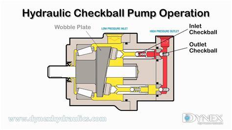 hydraulic gear motor how it works hydraulic checkball operation
