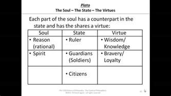 the republic of virtue how we tried to ban corruption failed and what we can do about it books 07 0 10 plato s republic soul state virtue