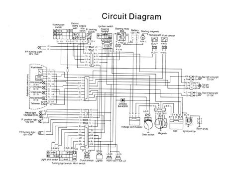 z200 wiring diagram bikes