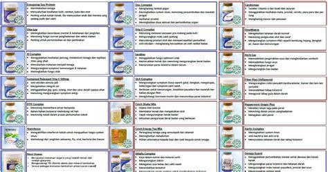 Permata Set 1n Svj ape lagi best hayneem legacy senarai produk kesihatan dari shaklee