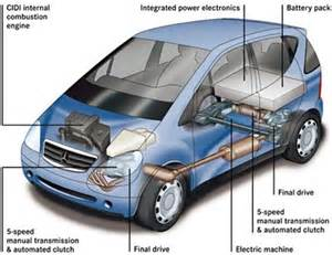 Electric Car Parts How Does A Hybrid Car Work Howstuffworks