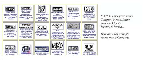 Identify Jewelry, Silver or Metalware makers' marks and hallmarks