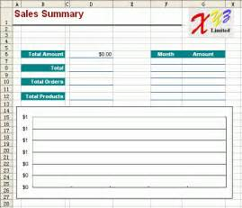 sales templates free free excel report template monthly sales 2