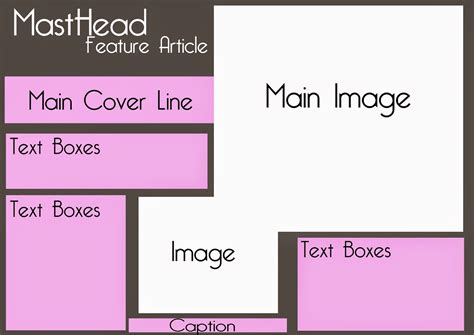 layout features in writing kesia trevor massey as media coursework blog feature