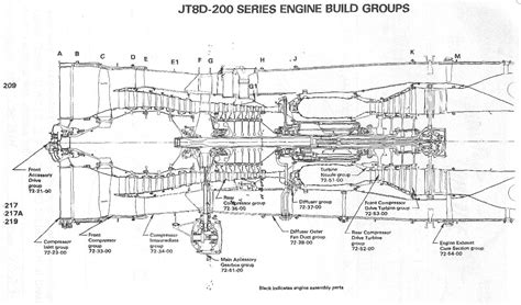 Jet Engine Cross Section by Tf30 Turbofan Engine Newhairstylesformen2014