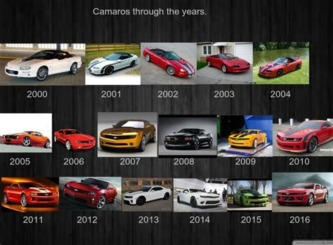 Chevy Camaro The Years by 72 Best Images About Camaro On Cars Chevy And