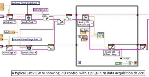 detect pattern in image labview a typical labview vi showing pid control with a plug in ni
