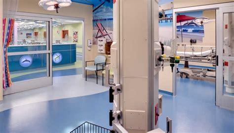 Novant Health Emergency Room by Novant Health Presbyterian Center G Wing