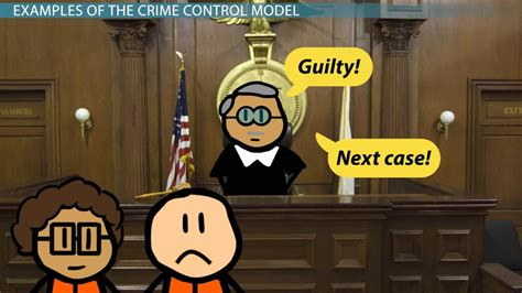 Crime Model And Due Process Model by Crime Vs Due Process Essay Collegeconsultants X