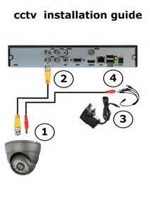 cctv installation guide