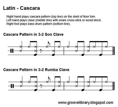 pattern formation in drying drops groove library the world s hippest drum grooves latin