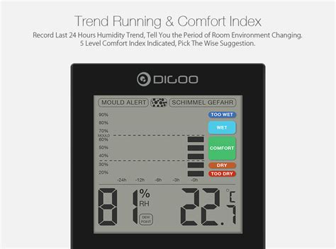 comfortable dew point range digoo dg th2048 home comfort indoor led dew point