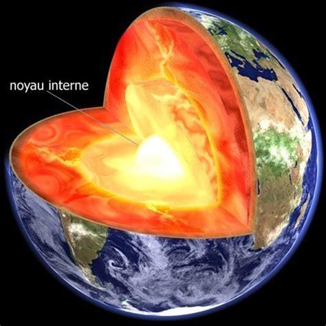 a quelle profondeur se situe le noyau de la terre